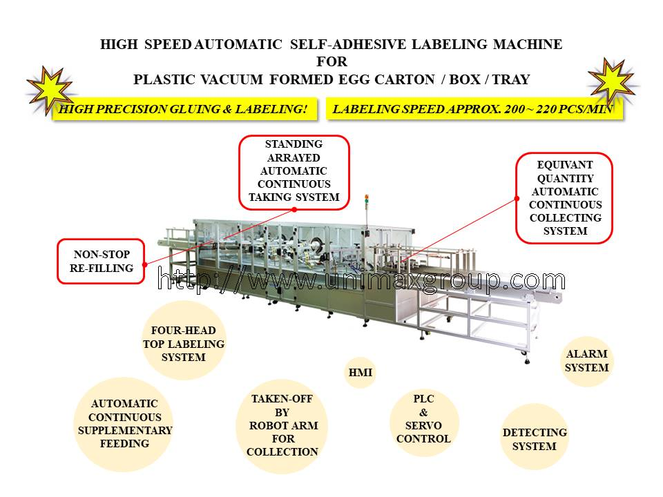 Vacuum Forming Tray / Carton / Box High Speed Labeling Machine with Four Labeling-Head