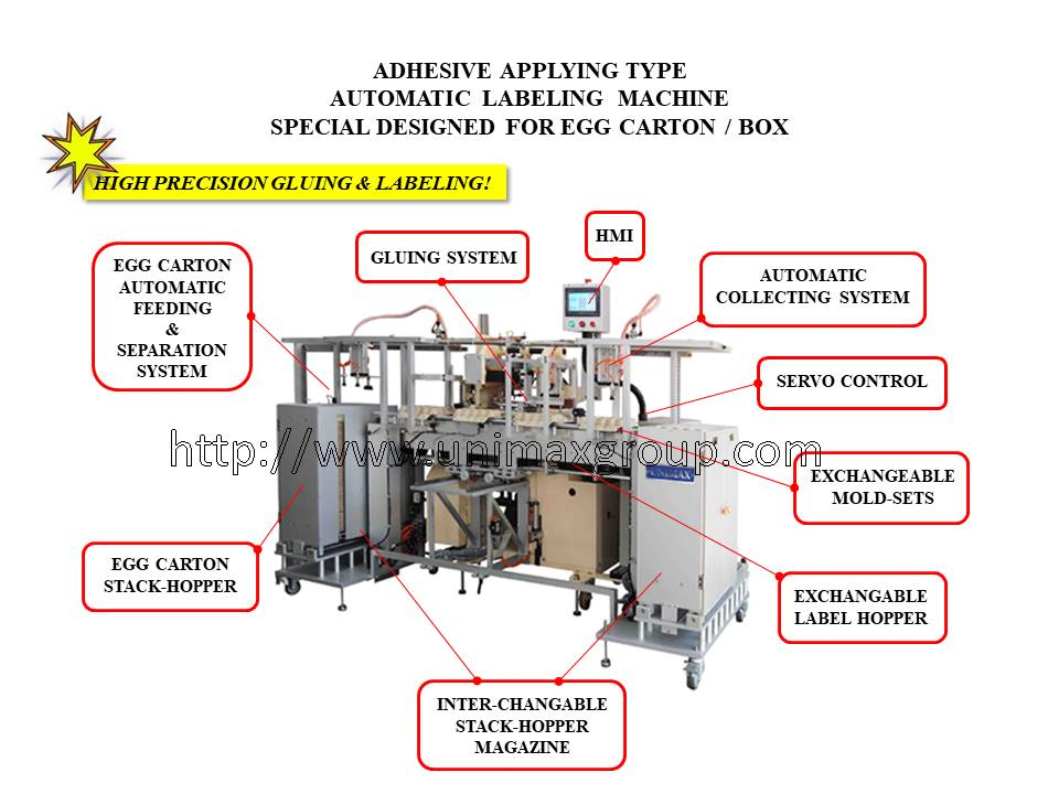Egg Box / Carton / Tray Labeling Machines